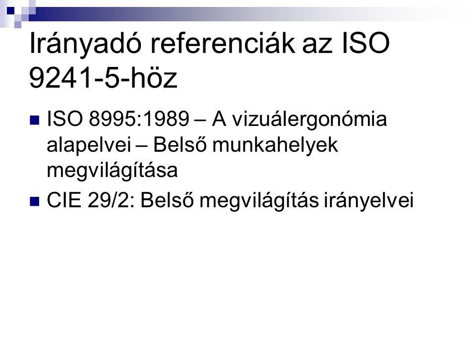 Irányadó referenciák az ISO 9241-5-höz  ISO 8995:1989 – A vizuálergonómia alapelvei – Belső munkahelyek megvilágítása  CIE 29/2: Belső megvilágítás