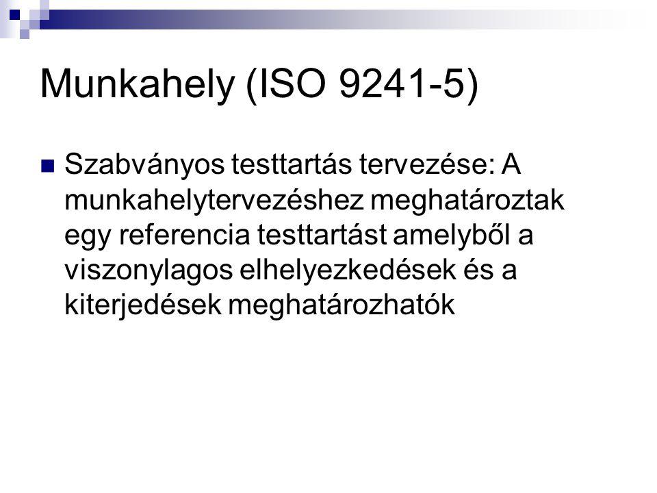 Munkahely (ISO 9241-5)  Szabványos testtartás tervezése: A munkahelytervezéshez meghatároztak egy referencia testtartást amelyből a viszonylagos elhe