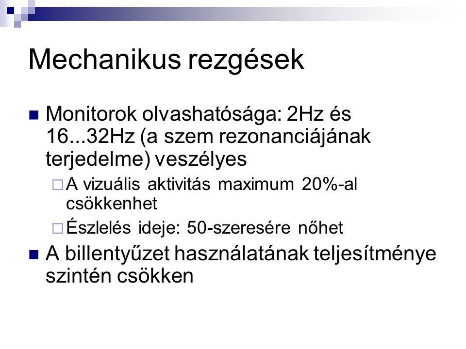 Mechanikus rezgések  Monitorok olvashatósága: 2Hz és 16...32Hz (a szem rezonanciájának terjedelme) veszélyes  A vizuális aktivitás maximum 20%-al cs