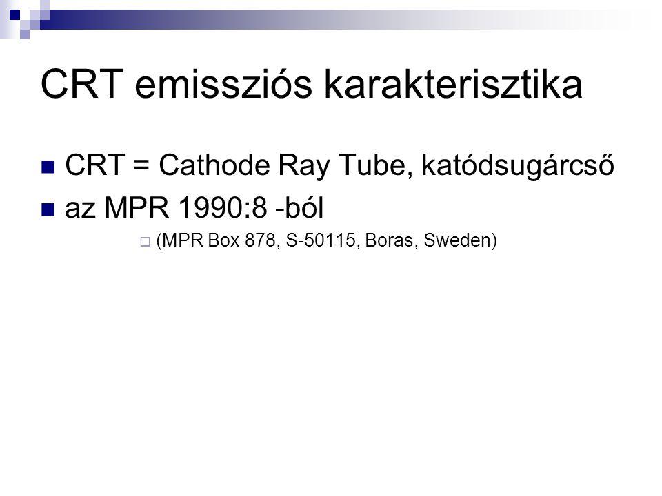 CRT emissziós karakterisztika  CRT = Cathode Ray Tube, katódsugárcső  az MPR 1990:8 -ból  (MPR Box 878, S-50115, Boras, Sweden)