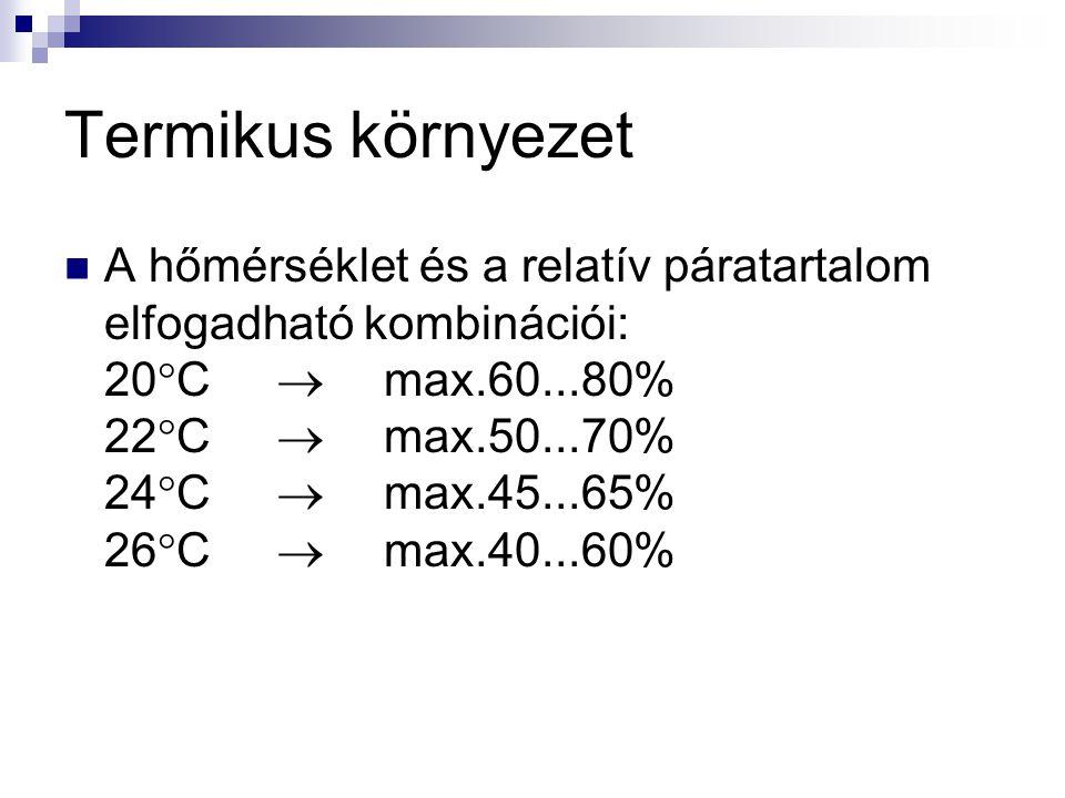 Termikus környezet  A hőmérséklet és a relatív páratartalom elfogadható kombinációi: 20  C  max.60...80% 22  C  max.50...70% 24  C  max.45...65