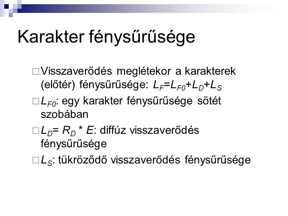 Karakter fénysűrűsége  Visszaverődés meglétekor a karakterek (előtér) fénysűrűsége: L F =L F0 +L D +L S  L F0 : egy karakter fénysűrűsége sötét szob
