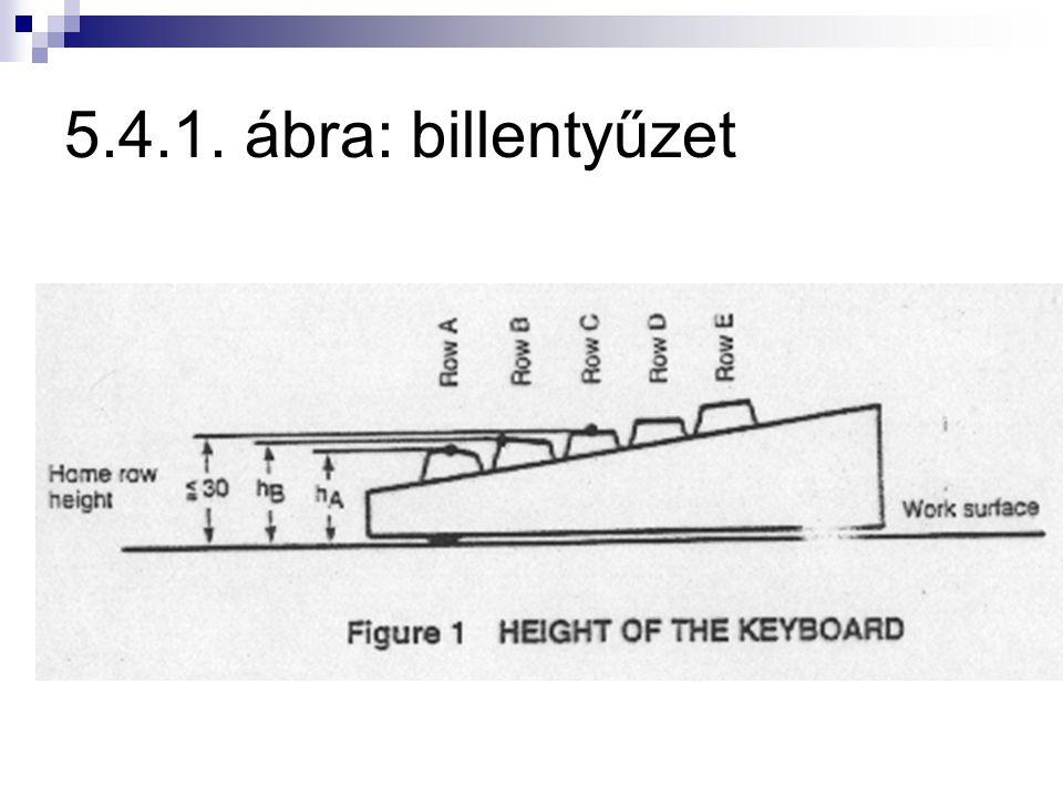 5.4.1. ábra: billentyűzet