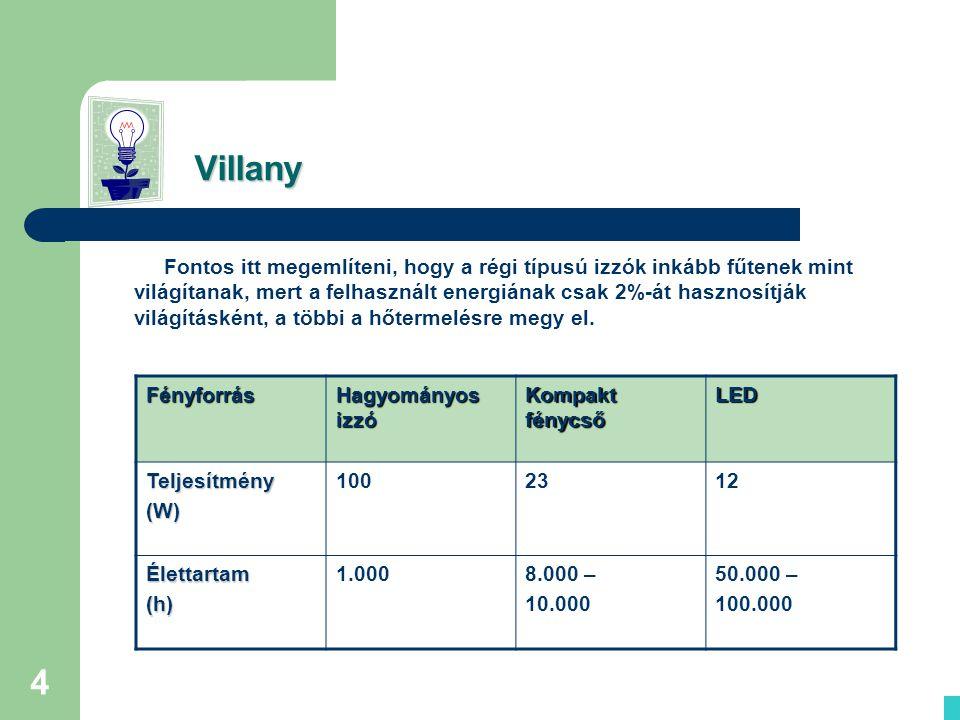 14 Villany Villany  Akár házi szélerőművet is készíthetünk/vásárolhatunk.