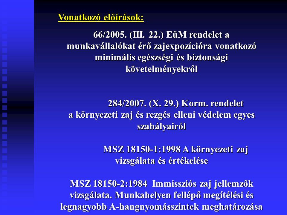 Vonatkozó előírások: 66/2005. (III. 22.) EüM rendelet a munkavállalókat érő zajexpozícióra vonatkozó minimális egészségi és biztonsági követelményekrő