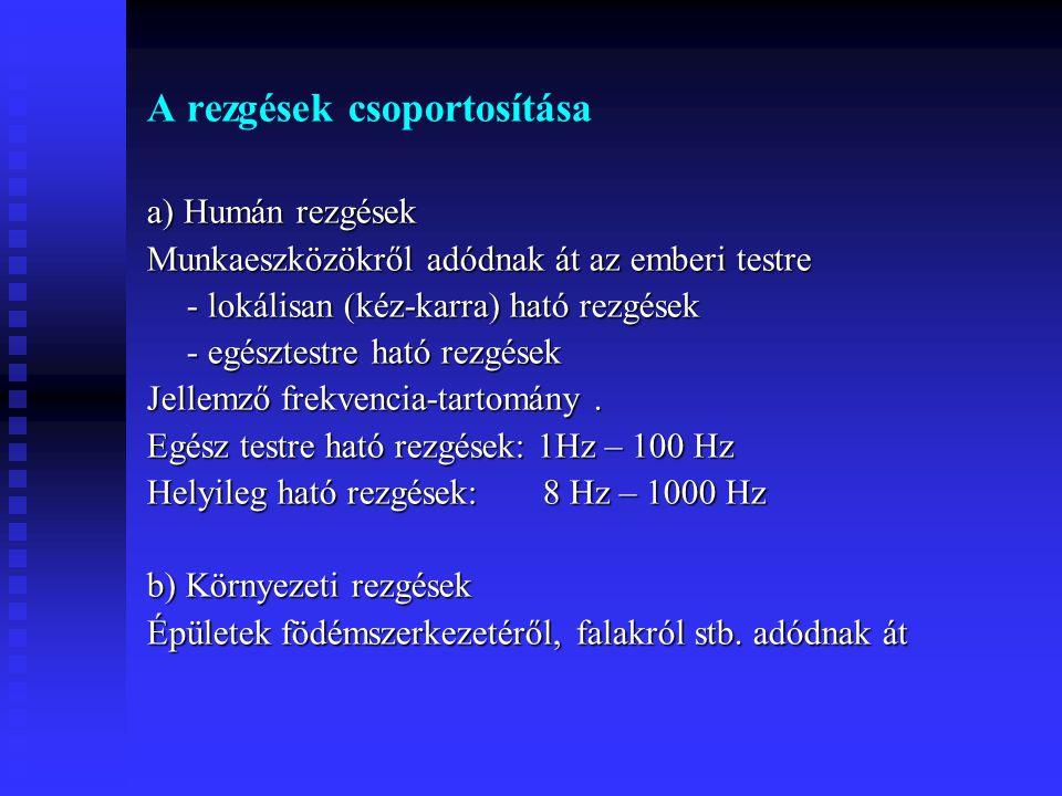 A rezgések csoportosítása a) Humán rezgések Munkaeszközökről adódnak át az emberi testre - lokálisan (kéz-karra) ható rezgések - egésztestre ható rezg