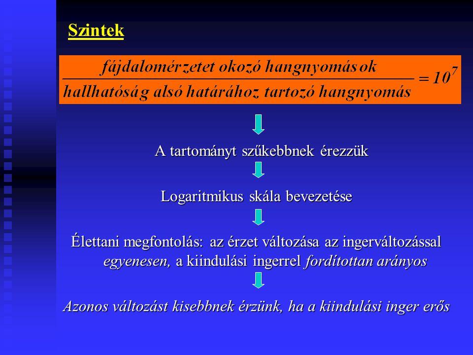 Vonatkozó előírások: 66/2005.(III.