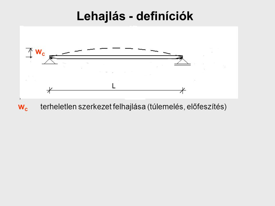 Lehajlás - definíciók w c terheletlen szerkezet felhajlása (túlemelés, előfeszítés) wcwc