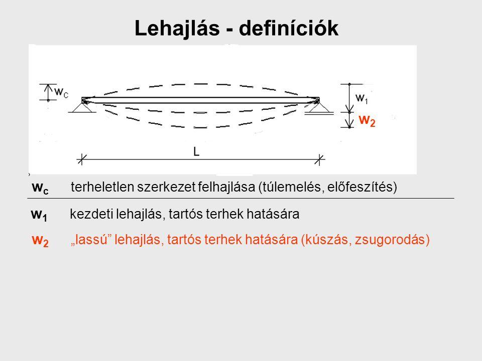 """Lehajlás - definíciók w c terheletlen szerkezet felhajlása (túlemelés, előfeszítés) w 1 kezdeti lehajlás, tartós terhek hatására w 2 """"lassú"""" lehajlás,"""