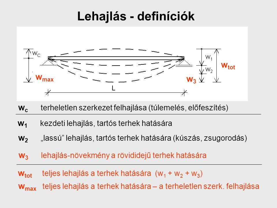 Lehajlás - definíciók w c terheletlen szerkezet felhajlása (túlemelés, előfeszítés) w 1 kezdeti lehajlás, tartós terhek hatására w 3 lehajlás-növekmén