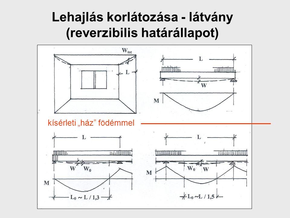 """kísérleti """"ház"""" födémmel Lehajlás korlátozása - látvány (reverzibilis határállapot)"""