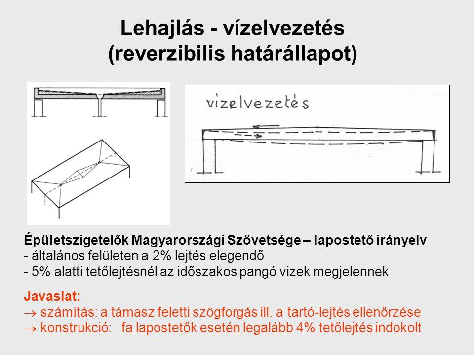 Lehajlás - vízelvezetés (reverzibilis határállapot) Épületszigetelők Magyarországi Szövetsége – lapostető irányelv - általános felületen a 2% lejtés e