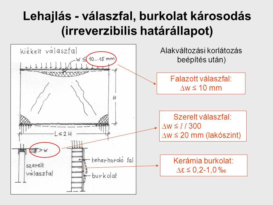 Lehajlás - válaszfal, burkolat károsodás (irreverzibilis határállapot) Alakváltozási korlátozás beépítés után) Falazott válaszfal: Dw ≤ 10 mm Szerelt