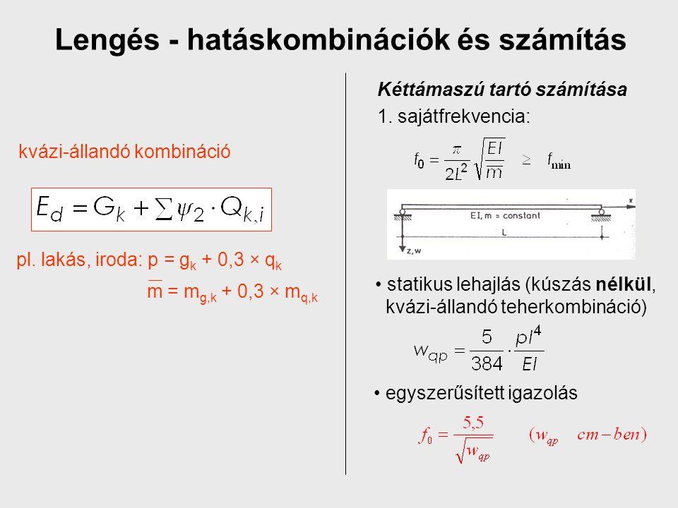 Lengés - hatáskombinációk és számítás kvázi-állandó kombináció pl. lakás, iroda: p = g k + 0,3 × q k Kéttámaszú tartó számítása 1. sajátfrekvencia: •