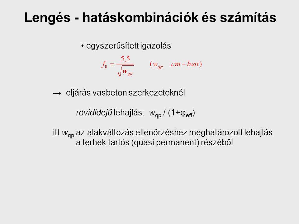 Lengés - hatáskombinációk és számítás • egyszerűsített igazolás → eljárás vasbeton szerkezeteknél rövididejű lehajlás: w qp / (1+φ eff ) itt w qp az a