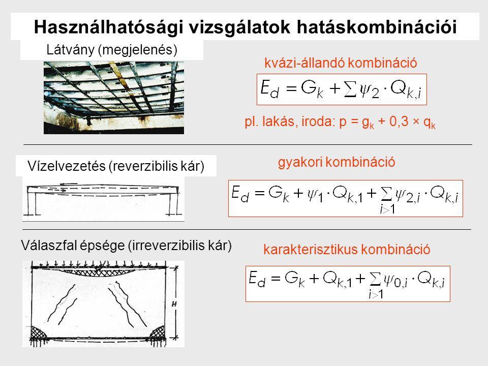 Használhatósági vizsgálatok fajtái a) Merevségi vizsgálatok a1) Alakváltozás (lehajlás,szögelfordulás) a2) Lengés (emeletközi födém) b) Repedéstágasság (vasbeton) c) Feszültség-korlátozás (feszített vb)