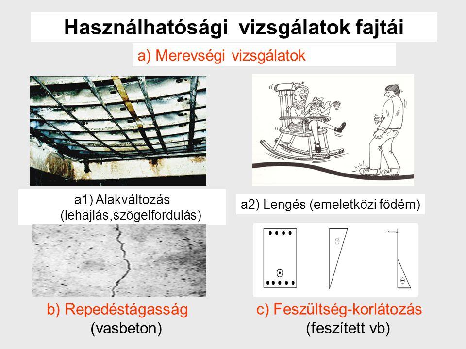 Használhatósági vizsgálatok fajtái a) Merevségi vizsgálatok a1) Alakváltozás (lehajlás,szögelfordulás) a2) Lengés (emeletközi födém) b) Repedéstágassá