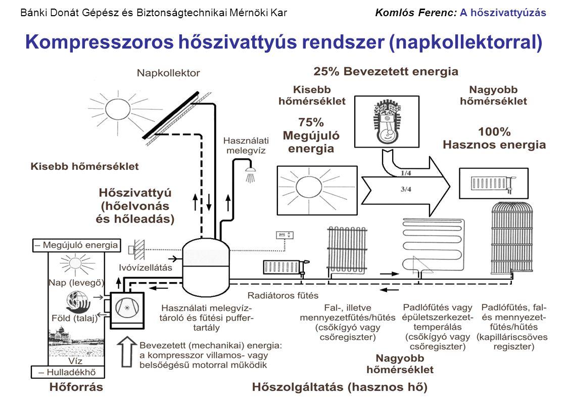 15 Bánki Donát Gépész és Biztonságtechnikai Mérnöki Kar Komlós Ferenc: A hőszivattyúzás Kompresszoros hőszivattyús rendszer (napkollektorral)