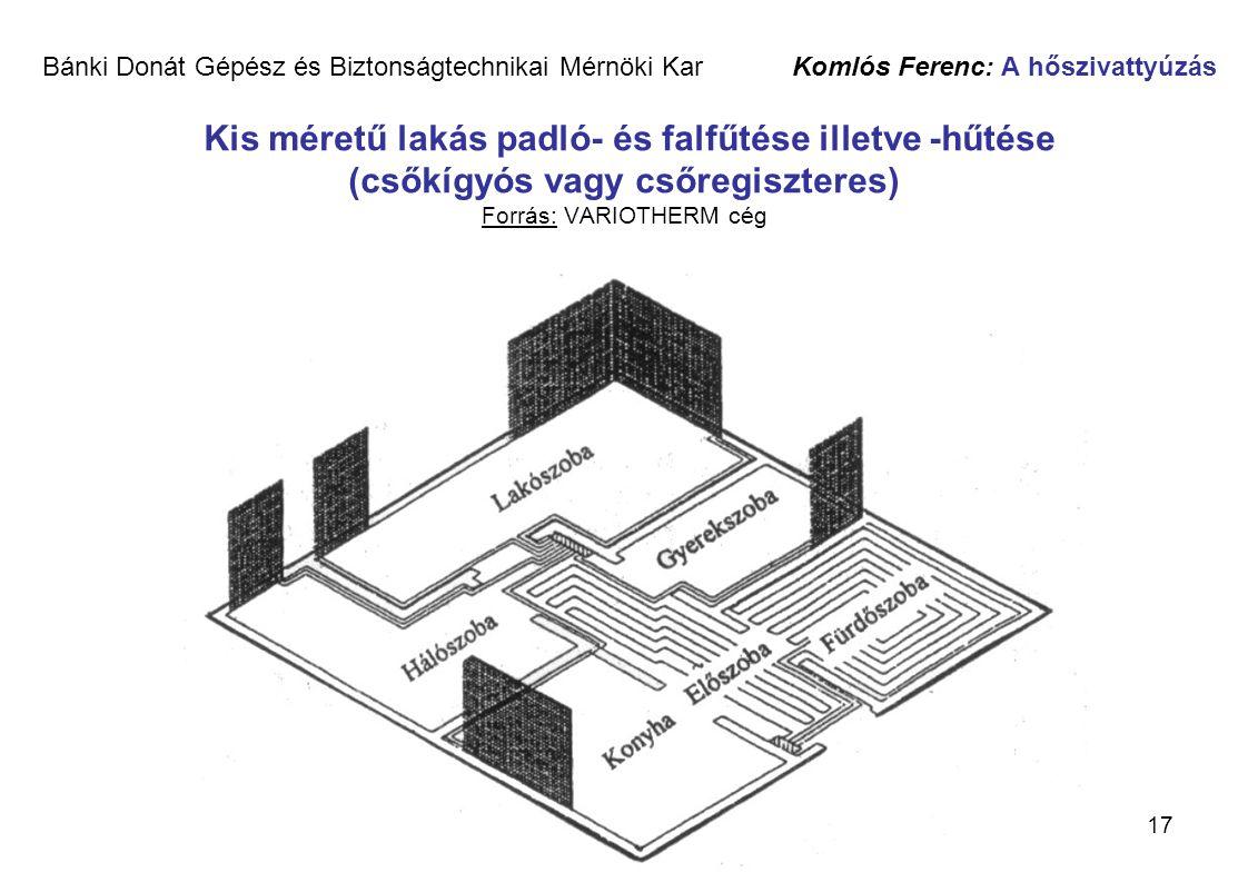 17 Bánki Donát Gépész és Biztonságtechnikai Mérnöki Kar Komlós Ferenc: A hőszivattyúzás Kis méretű lakás padló- és falfűtése illetve -hűtése (csőkígyó