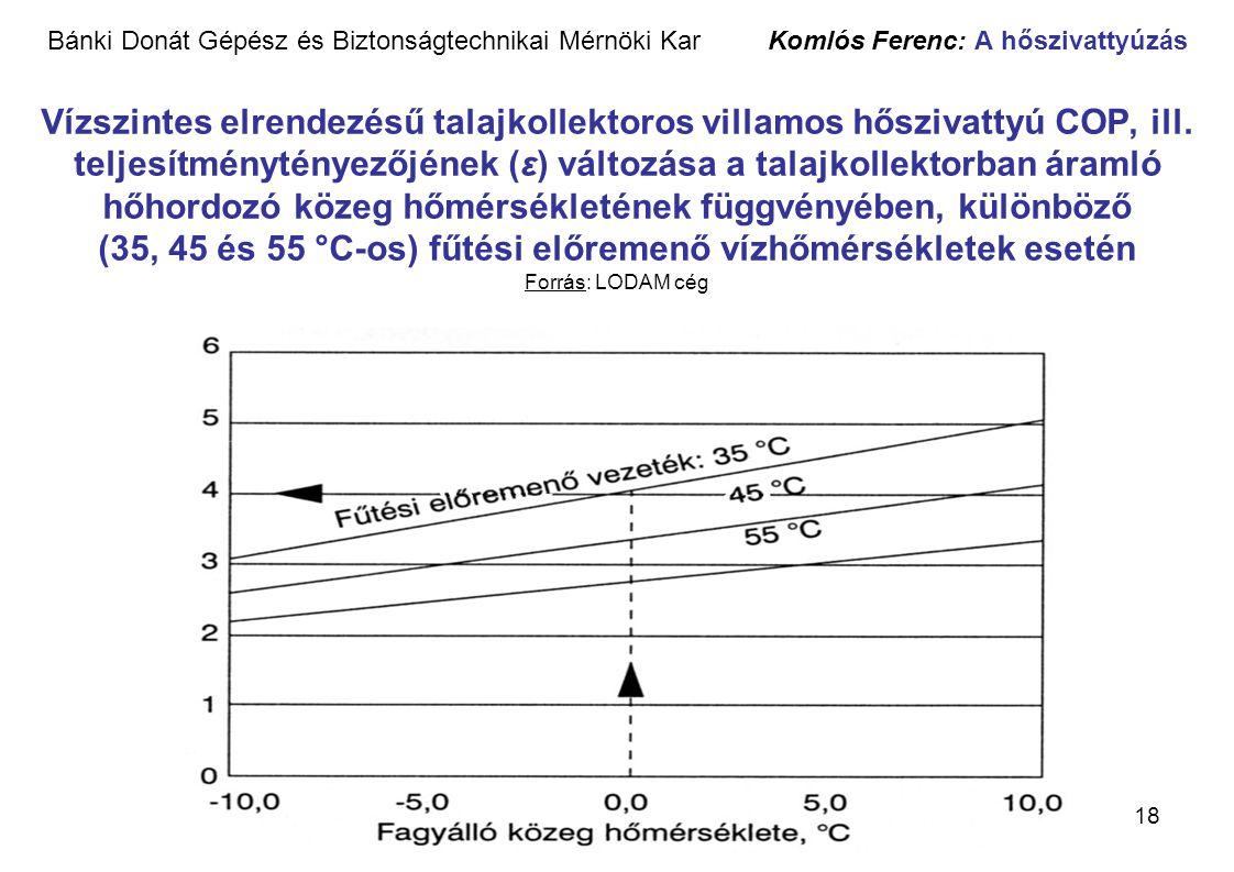 18 Bánki Donát Gépész és Biztonságtechnikai Mérnöki Kar Komlós Ferenc: A hőszivattyúzás Vízszintes elrendezésű talajkollektoros villamos hőszivattyú C