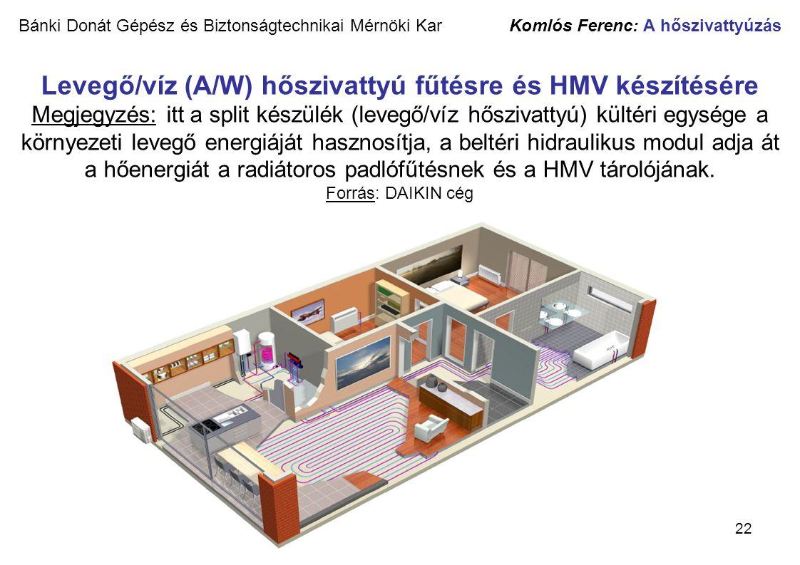 22 Bánki Donát Gépész és Biztonságtechnikai Mérnöki Kar Komlós Ferenc: A hőszivattyúzás Levegő/víz (A/W) hőszivattyú fűtésre és HMV készítésére Megjeg