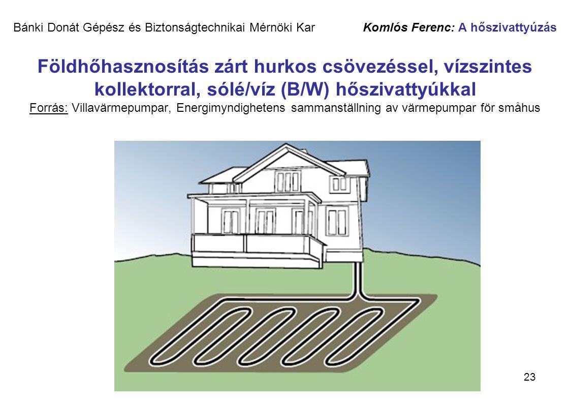 23 Bánki Donát Gépész és Biztonságtechnikai Mérnöki Kar Komlós Ferenc: A hőszivattyúzás Földhőhasznosítás zárt hurkos csövezéssel, vízszintes kollekto