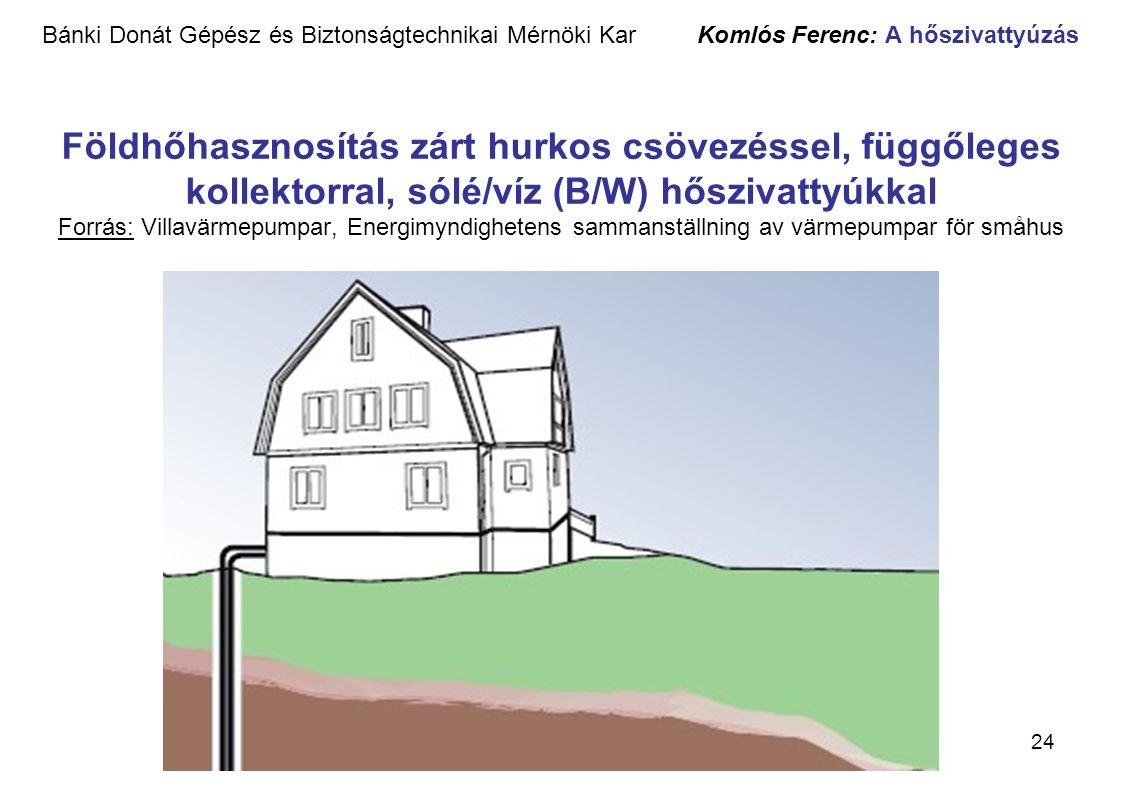 24 Bánki Donát Gépész és Biztonságtechnikai Mérnöki Kar Komlós Ferenc: A hőszivattyúzás Földhőhasznosítás zárt hurkos csövezéssel, függőleges kollekto