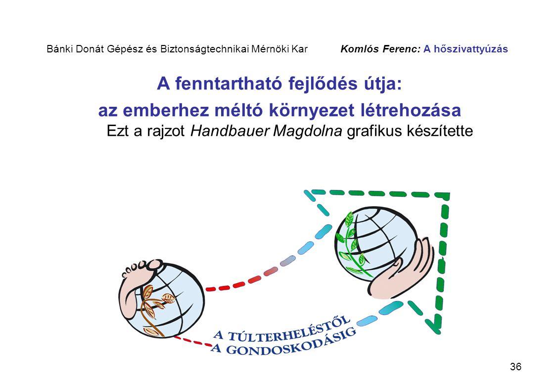 36 Bánki Donát Gépész és Biztonságtechnikai Mérnöki Kar Komlós Ferenc: A hőszivattyúzás A fenntartható fejlődés útja: az emberhez méltó környezet létr
