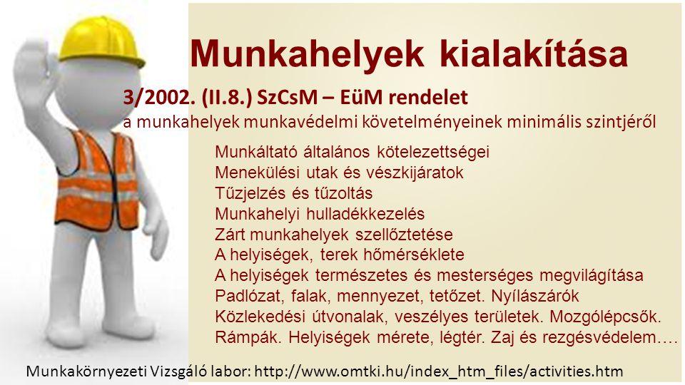 Munkahelyek kialakítása Munkakörnyezeti Vizsgáló labor: http://www.omtki.hu/index_htm_files/activities.htm 3/2002. (II.8.) SzCsM – EüM rendelet a munk