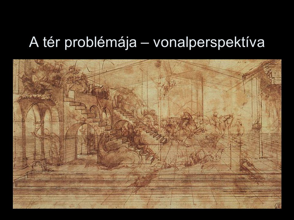 A tér problémája – vonalperspektíva