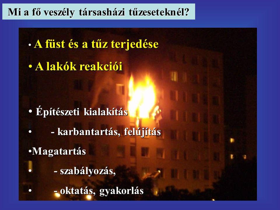 •Épületben - a termikus kéményhatásnak, - a szellőző, szagelszívó berendezéseknek, gépészeti aknáknak ill.