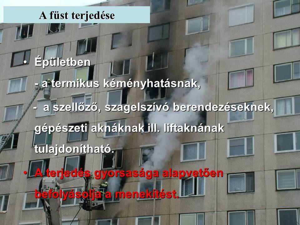 • tűzkeletkezés kockázatának minimalizálása •a tűz és a füst kiterjedésének megakadályozása •a lakók sérülés nélkül elhagyhassák a házat •a tűzoltóság beavatkozásának elősegítése Célok