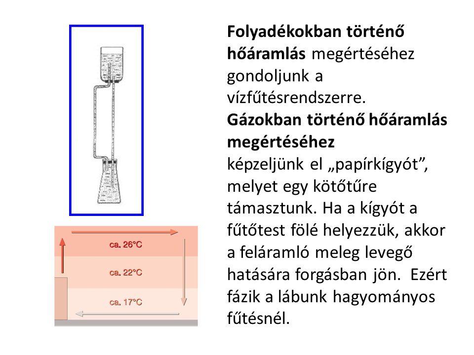 """Folyadékokban történő hőáramlás megértéséhez gondoljunk a vízfűtésrendszerre. Gázokban történő hőáramlás megértéséhez képzeljünk el """"papírkígyót"""", mel"""