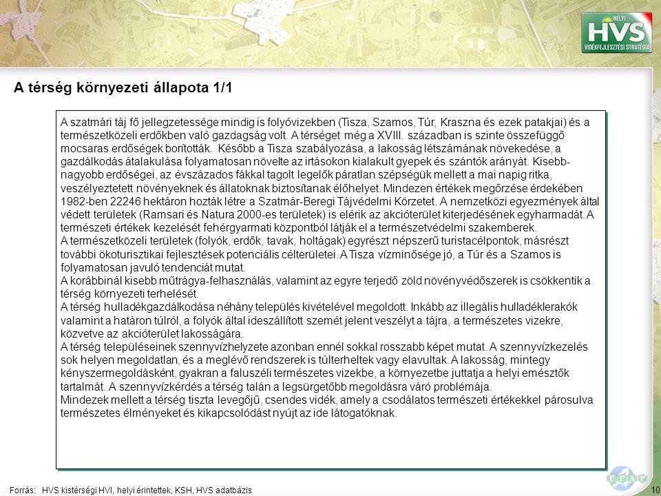 10 A szatmári táj fő jellegzetessége mindig is folyóvizekben (Tisza, Szamos, Túr, Kraszna és ezek patakjai) és a természetközeli erdőkben való gazdagság volt.