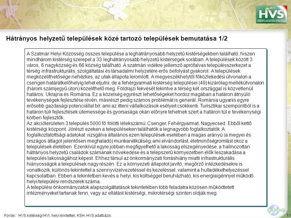 11 A Szatmár Helyi Közösség összes települése a leghátrányosabb helyzetű kistérségekben található, hiszen mindhárom kistérség szerepel a 33 leghátrányosabb helyzetű kistérségek sorában.