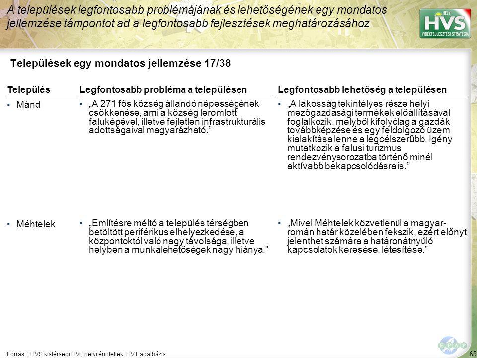 """65 Települések egy mondatos jellemzése 17/38 A települések legfontosabb problémájának és lehetőségének egy mondatos jellemzése támpontot ad a legfontosabb fejlesztések meghatározásához Forrás:HVS kistérségi HVI, helyi érintettek, HVT adatbázis TelepülésLegfontosabb probléma a településen ▪Mánd ▪""""A 271 fős község állandó népességének csökkenése, ami a község leromlott faluképével, illetve fejletlen infrastrukturális adottságaival magyarázható. ▪Méhtelek ▪""""Említésre méltó a település térségben betöltött periférikus elhelyezkedése, a központoktól való nagy távolsága, illetve helyben a munkalehetőségek nagy hiánya. Legfontosabb lehetőség a településen ▪""""A lakosság tekintélyes része helyi mezőgazdasági termékek előállításával foglalkozik, melyből kifolyólag a gazdák továbbképzése és egy feldolgozó üzem kialakítása lenne a legcélszerűbb."""