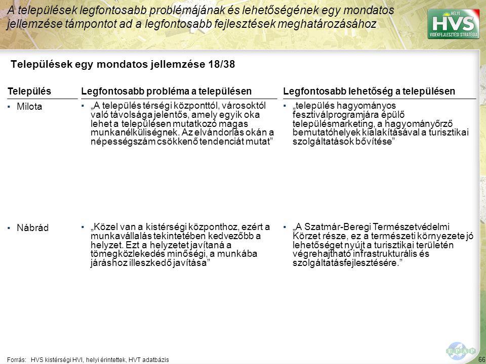 """66 Települések egy mondatos jellemzése 18/38 A települések legfontosabb problémájának és lehetőségének egy mondatos jellemzése támpontot ad a legfontosabb fejlesztések meghatározásához Forrás:HVS kistérségi HVI, helyi érintettek, HVT adatbázis TelepülésLegfontosabb probléma a településen ▪Milota ▪""""A település térségi központtól, városoktól való távolsága jelentős, amely egyik oka lehet a településen mutatkozó magas munkanélküliségnek."""
