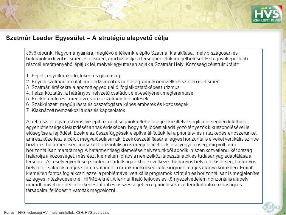 6 Jövőképünk: Hagyományainkra, meglévő értékeinkre építő Szatmár kialakítása, mely országosan és határainkon kívül is ismert és elismert, ami biztosítja a térségben élők megélhetését.