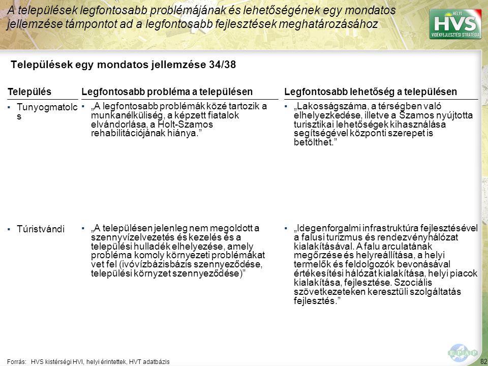 """82 Települések egy mondatos jellemzése 34/38 A települések legfontosabb problémájának és lehetőségének egy mondatos jellemzése támpontot ad a legfontosabb fejlesztések meghatározásához Forrás:HVS kistérségi HVI, helyi érintettek, HVT adatbázis TelepülésLegfontosabb probléma a településen ▪Tunyogmatolc s ▪""""A legfontosabb problémák közé tartozik a munkanélküliség, a képzett fiatalok elvándorlása, a Holt-Szamos rehabilitációjának hiánya. ▪Túristvándi ▪""""A településen jelenleg nem megoldott a szennyvízelvezetés és kezelés és a települési hulladék elhelyezése, amely probléma komoly környezeti problémákat vet fel (ivóvízbázisbázis szennyeződése, települési környzet szennyeződése) Legfontosabb lehetőség a településen ▪""""Lakosságszáma, a térségben való elhelyezkedése, illetve a Szamos nyújtotta turisztikai lehetőségek kihasználása segítségével központi szerepet is betölthet. ▪""""Idegenforgalmi infrastruktúra fejlesztésével a falusi turizmus és rendezvényhálózat kialakításával."""