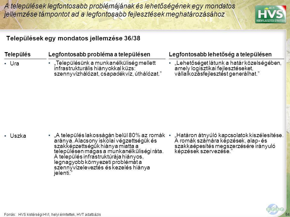"""84 Települések egy mondatos jellemzése 36/38 A települések legfontosabb problémájának és lehetőségének egy mondatos jellemzése támpontot ad a legfontosabb fejlesztések meghatározásához Forrás:HVS kistérségi HVI, helyi érintettek, HVT adatbázis TelepülésLegfontosabb probléma a településen ▪Ura ▪""""Településünk a munkanélküliség mellett infrastrukturális hiányokkal küzs: szennyvízhálózat, csapadékvíz, úthálózat. ▪Uszka ▪""""A település lakosságán belül 80% az romák aránya."""