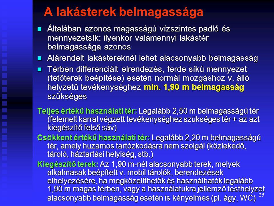 24 8. Ábra. Egészségügyi berendezések használatának helyigénye: mértékadó méretei és bútorzónái.