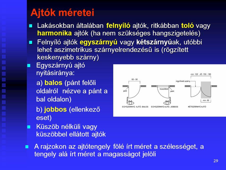 28 10.Ábra. Bútorok és berendezések használata ferde mennyezetsíknál, kiegészítő terekben.