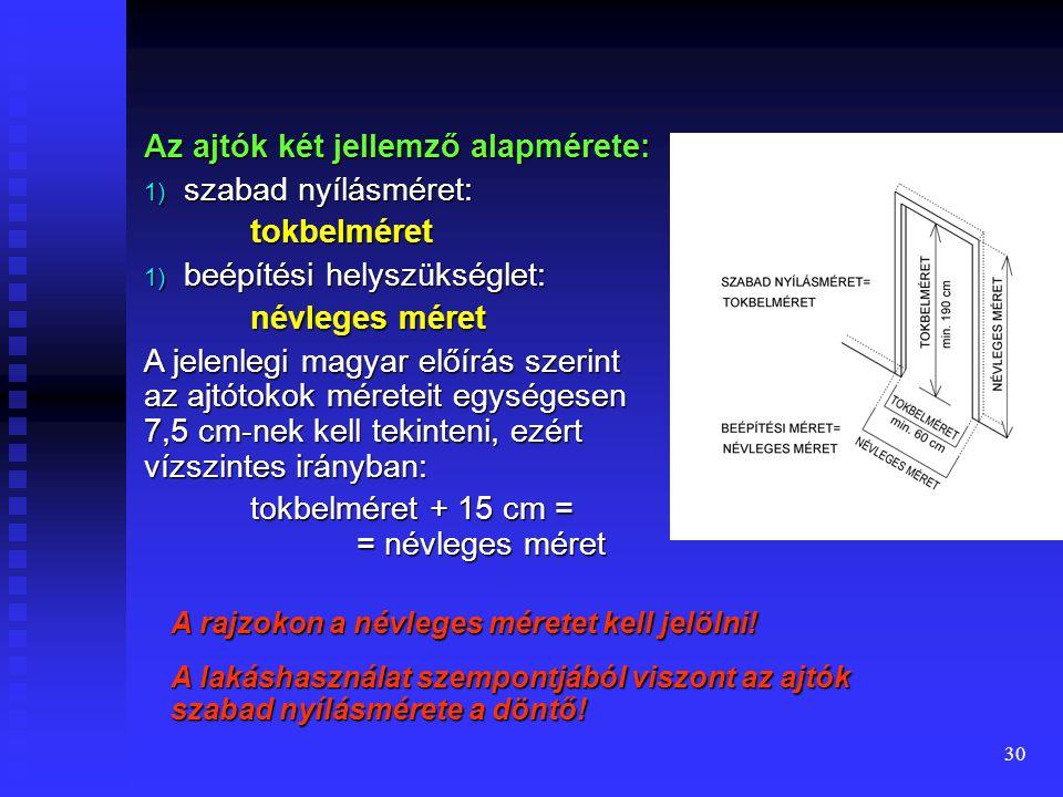 29 Ajtók méretei  Lakásokban általában felnyíló ajtók, ritkábban toló vagy harmonika ajtók (ha nem szükséges hangszigetelés)  Felnyíló ajtók egyszárnyú vagy kétszárnyúak, utóbbi lehet aszimetrikus szárnyelrendezésű is (rögzített keskenyebb szárny)  Egyszárnyú ajtó nyitásiránya: a) balos (pánt felőli oldalról nézve a pánt a bal oldalon) b) jobbos (ellenkező eset)  Küszöb nélküli vagy küszöbbel ellátott ajtók  A rajzokon az ajtótengely fölé írt méret a szélességet, a tengely alá írt méret a magasságot jelöli