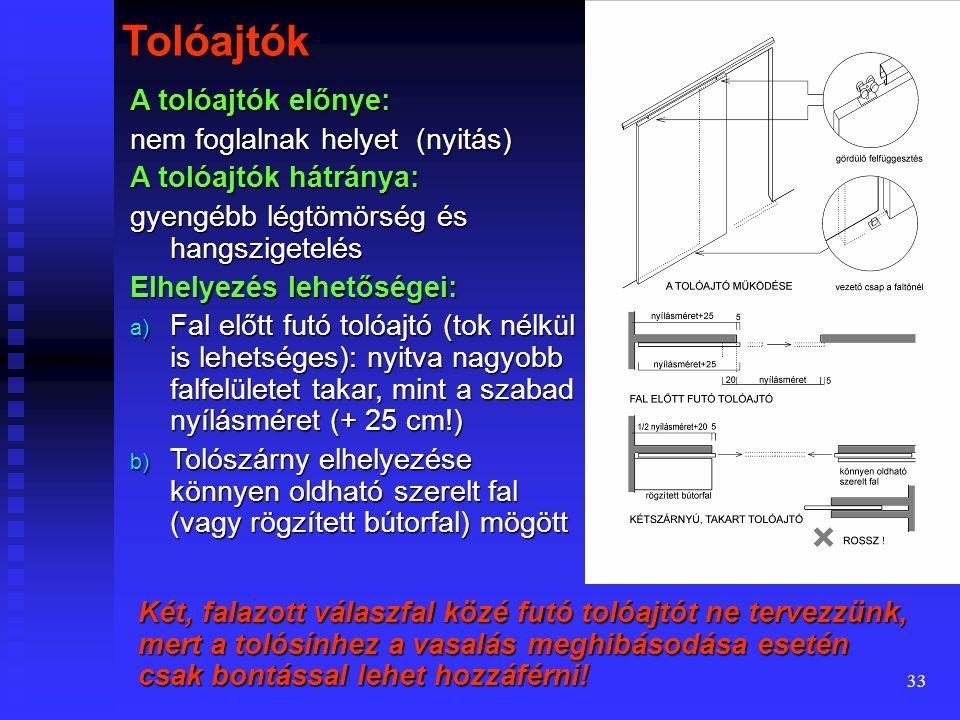 """32  Lakások méretezésénél az ajtók """"használati méretét kell figyelembe venni, amely a funkció kívánta tokbelméretnél szélességi irányban 10-10 cm-rel, mélységi irányban 10 cm-rel nagyobb."""