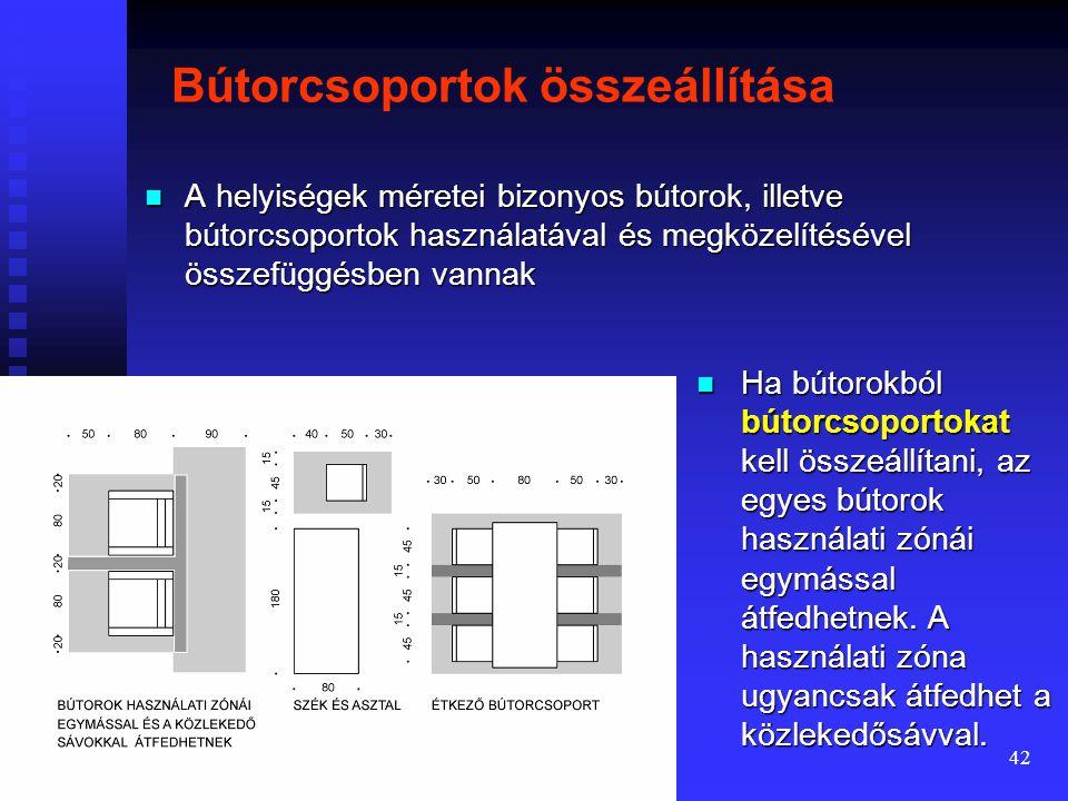 41 Helyiségek méretei: OTÉK előírások Országos Településrendezési és Építési Követelmények 1998 Helyiségek méretei, kialakítása 85.