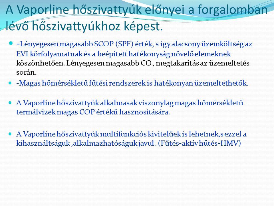 A Vaporline hőszivattyúk előnyei a forgalomban lévő hőszivattyúkhoz képest.  - Lényegesen magasabb SCOP (SPF) érték, s így alacsony üzemköltség az EV