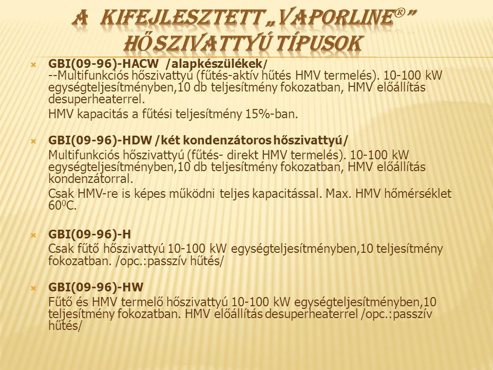  GBI(09-96)-HACW /alapkészülékek / --Multifunkciós hőszivattyú (fűtés-aktív hűtés HMV termelés). 10-100 kW egységteljesítményben,10 db teljesítmény f