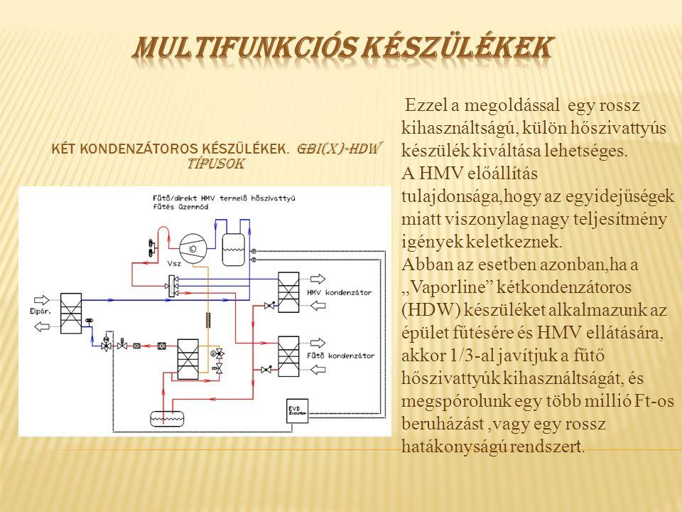 KÉT KONDENZÁTOROS KÉSZÜLÉKEK. GBI(X)-HDW TÍPUSOK Ezzel a megoldással egy rossz kihasználtságú, külön hőszivattyús készülék kiváltása lehetséges. A HMV