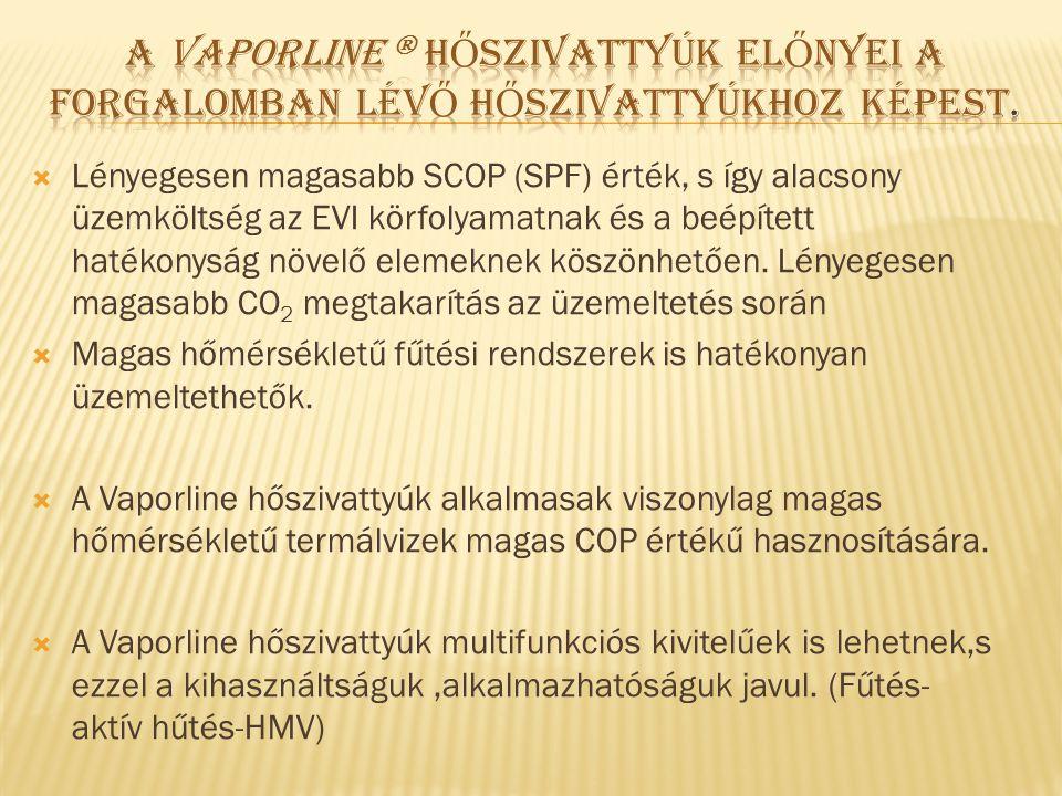  Lényegesen magasabb SCOP (SPF) érték, s így alacsony üzemköltség az EVI körfolyamatnak és a beépített hatékonyság növelő elemeknek köszönhetően. Lén