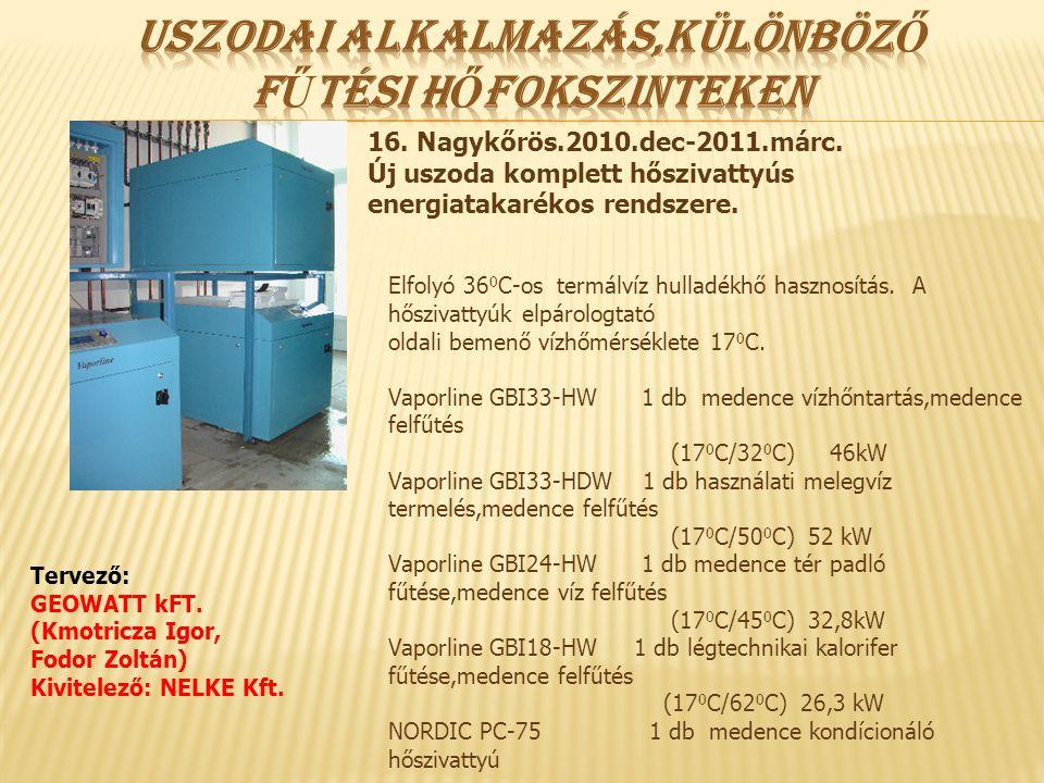 Elfolyó 36 0 C-os termálvíz hulladékhő hasznosítás. A hőszivattyúk elpárologtató oldali bemenő vízhőmérséklete 17 0 C. Vaporline GBI33-HW 1 db medence